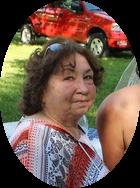 Lula Belle Wykle